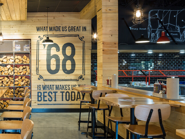 Sonny's BBQ smokes up recipe for site selection success with SiteZeus