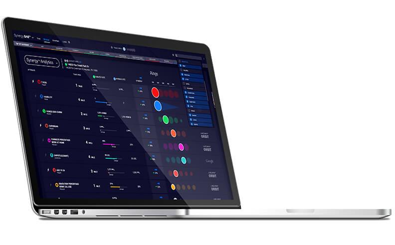 SiteZeus reinvents data visualization