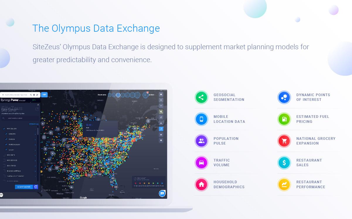 Olympus Data Exchange